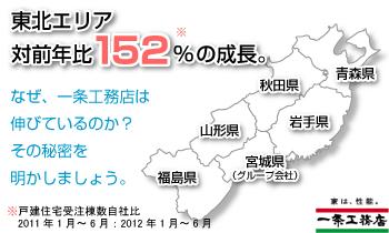転職情報 香川
